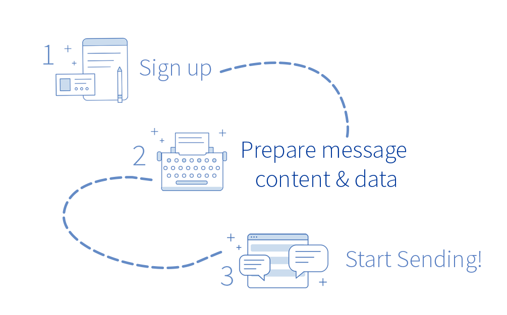 Mr-Messaging-3-step-process-v2